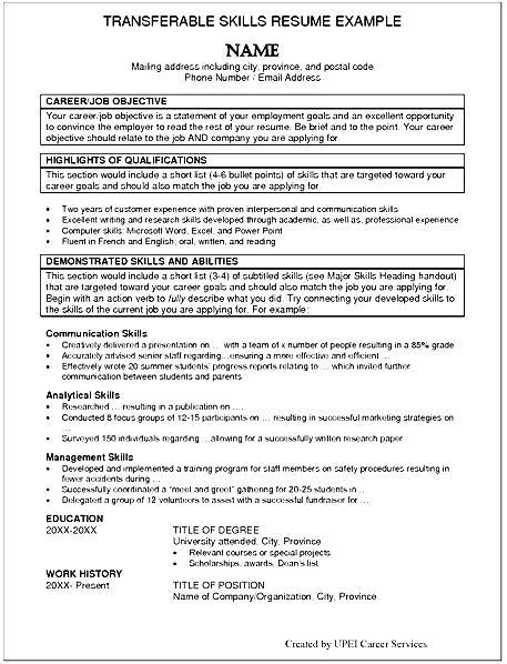 communication skills for resume
