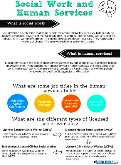 human service worker resume sample