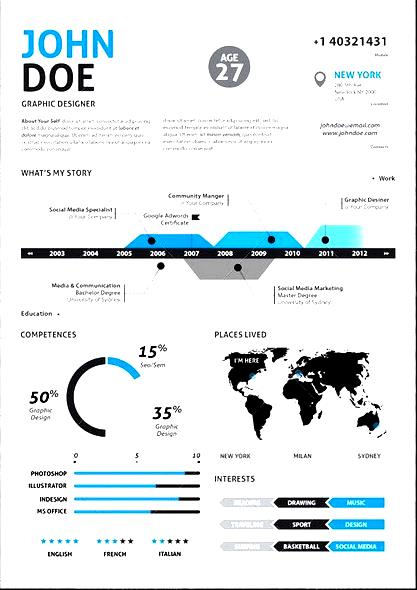 infographic resume infographic resume pdf best free