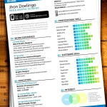 Web & Graphic Designer Resume Template