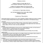 Business Office Manager Resume