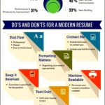 Create Modern Resume
