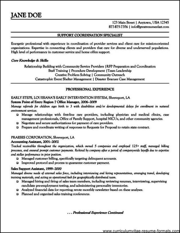 Putting self employed on resume