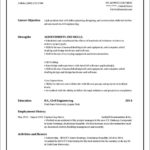 I Need A Free Resume Template