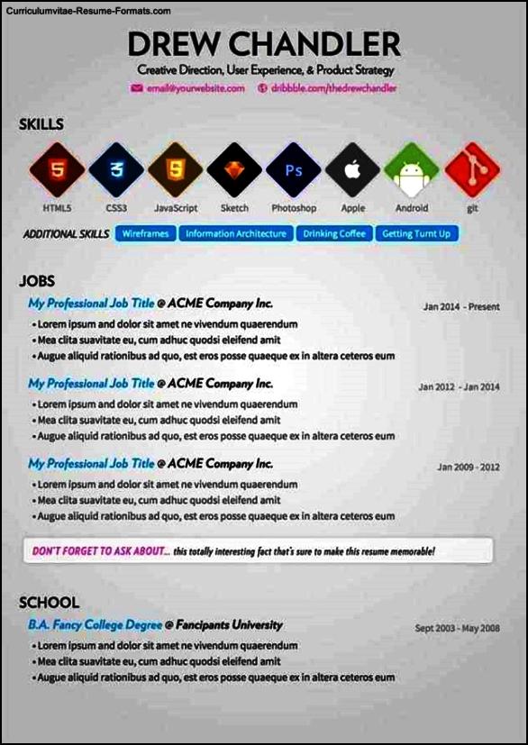Pretty resume templates