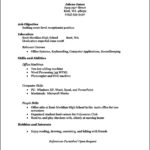 Resume Templates For No Work Experience