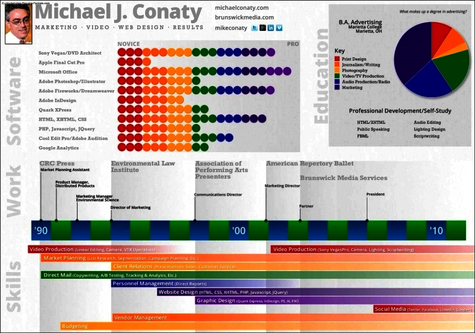 Visual Resume Template
