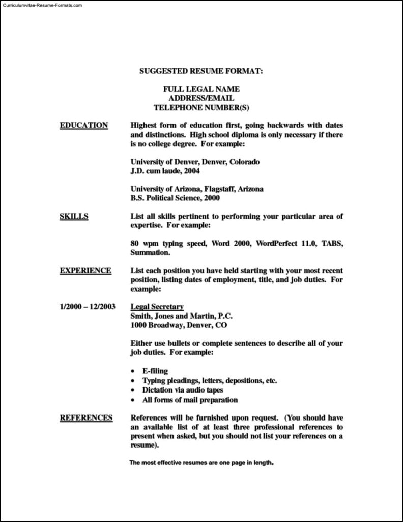 Wordperfect resume templates free samples examples for Office junior job description template