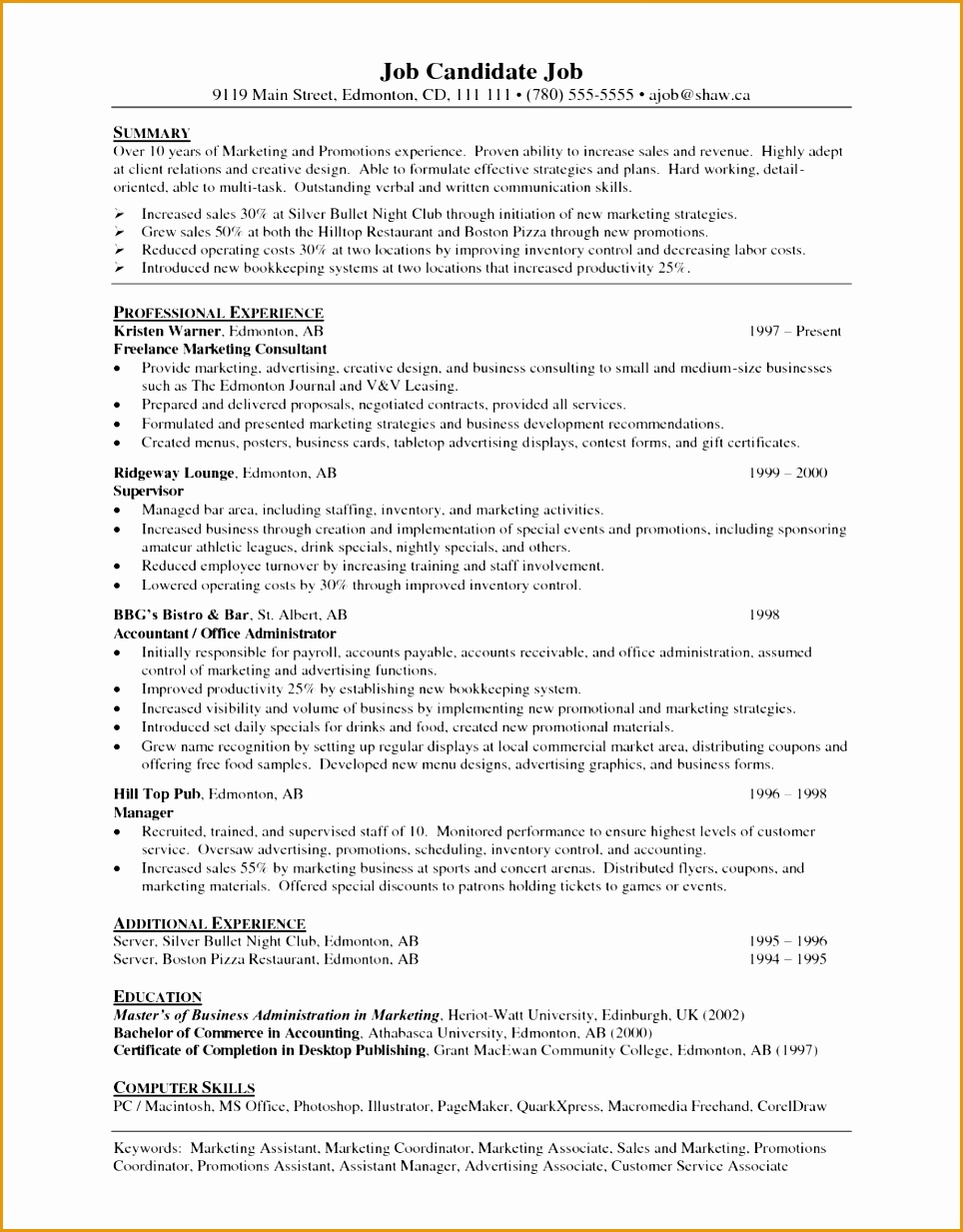 Associate Financial Planner Cover Letter Associate Financial Leasing Manager Resume 20 Template Delightful Gallery Senior It Consultant Sample 41233964