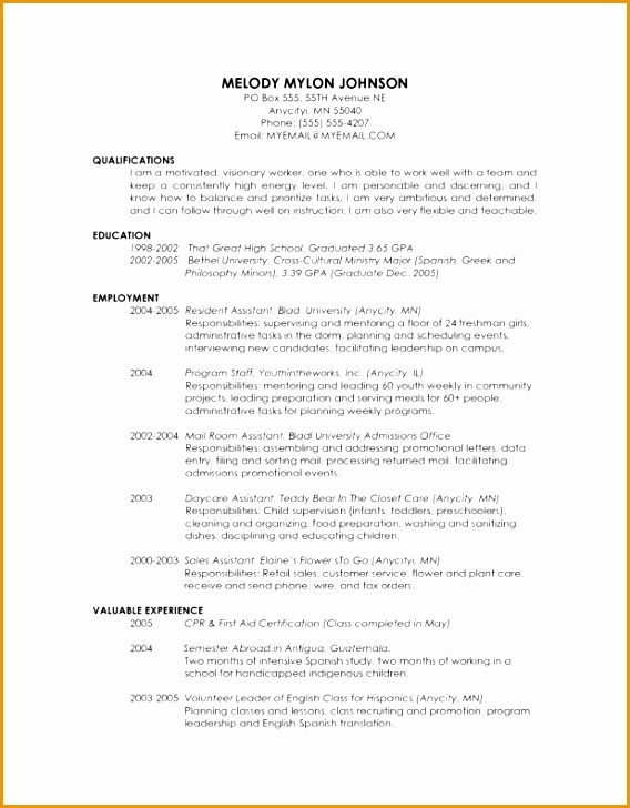 resume for graduate school admission example advice for writing fi