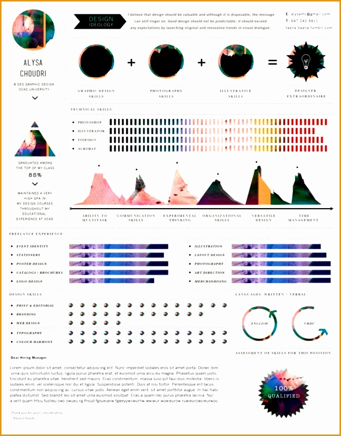 Things almost crazy with this extremely creative and psychedelic Alysa Choudri s resume If you take a closer look882690