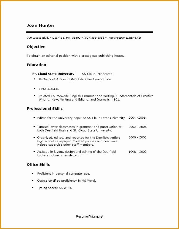 Curriculum vitae template work experience - How to write a ...