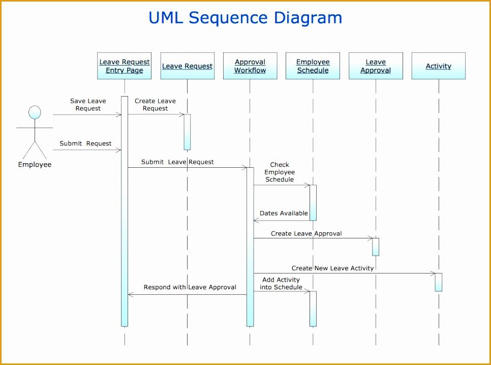 uml diagram examples718966
