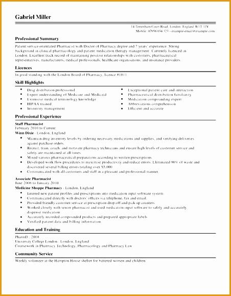pharmacist template579452