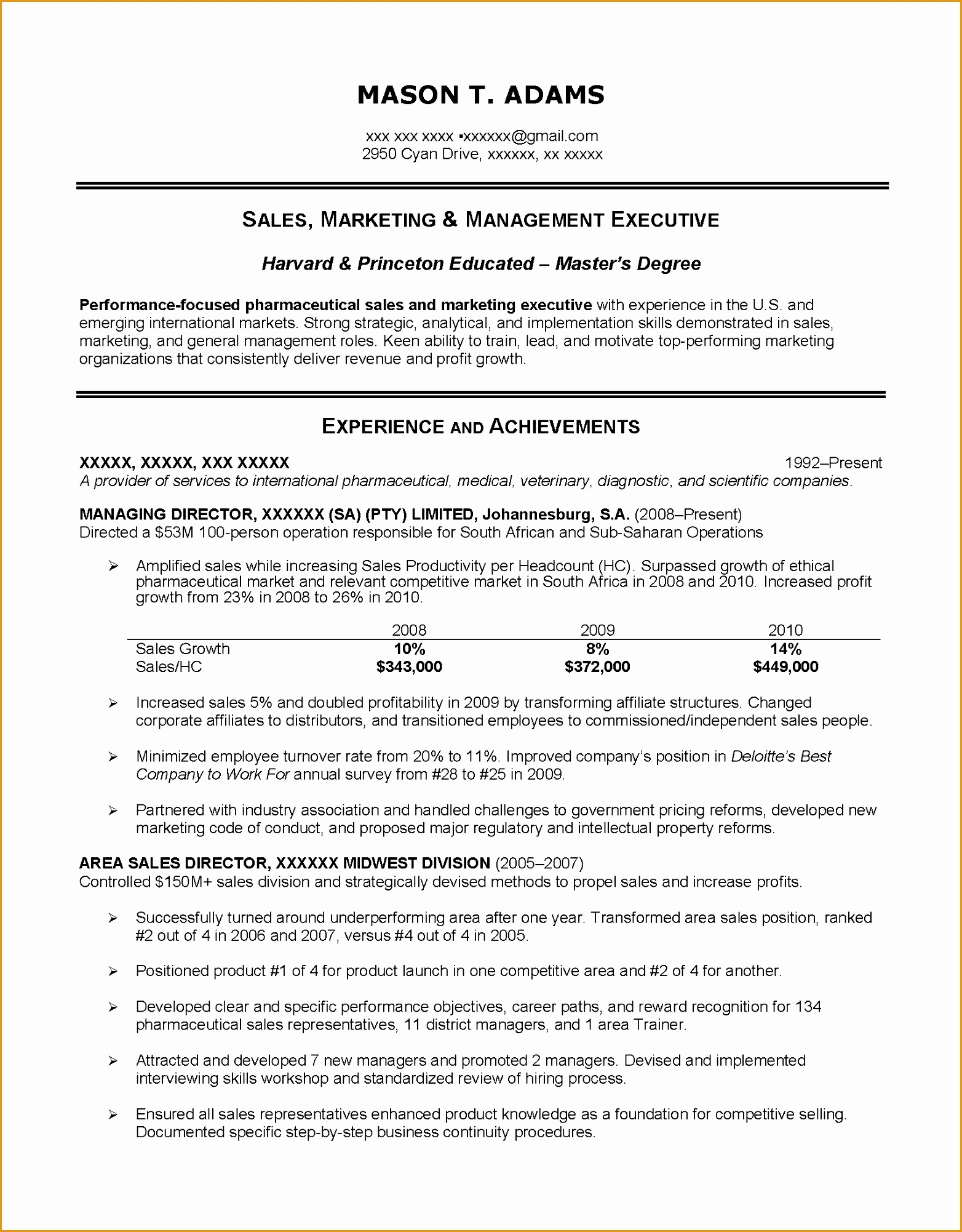 7 Pharmacist Resume Template Free Samples Examples