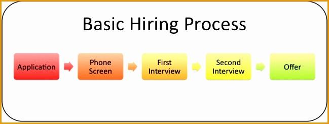 basic resume246649