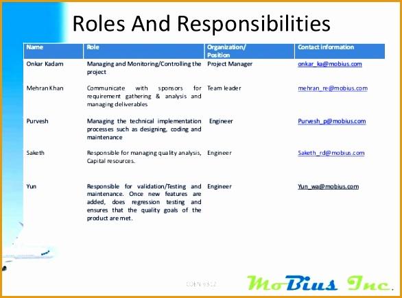 junior web developer resume objective sample