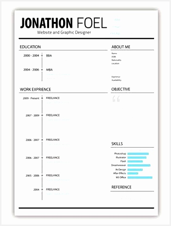 creative resume templates for free creative resume template for word us letter by landeddesignstudio464352