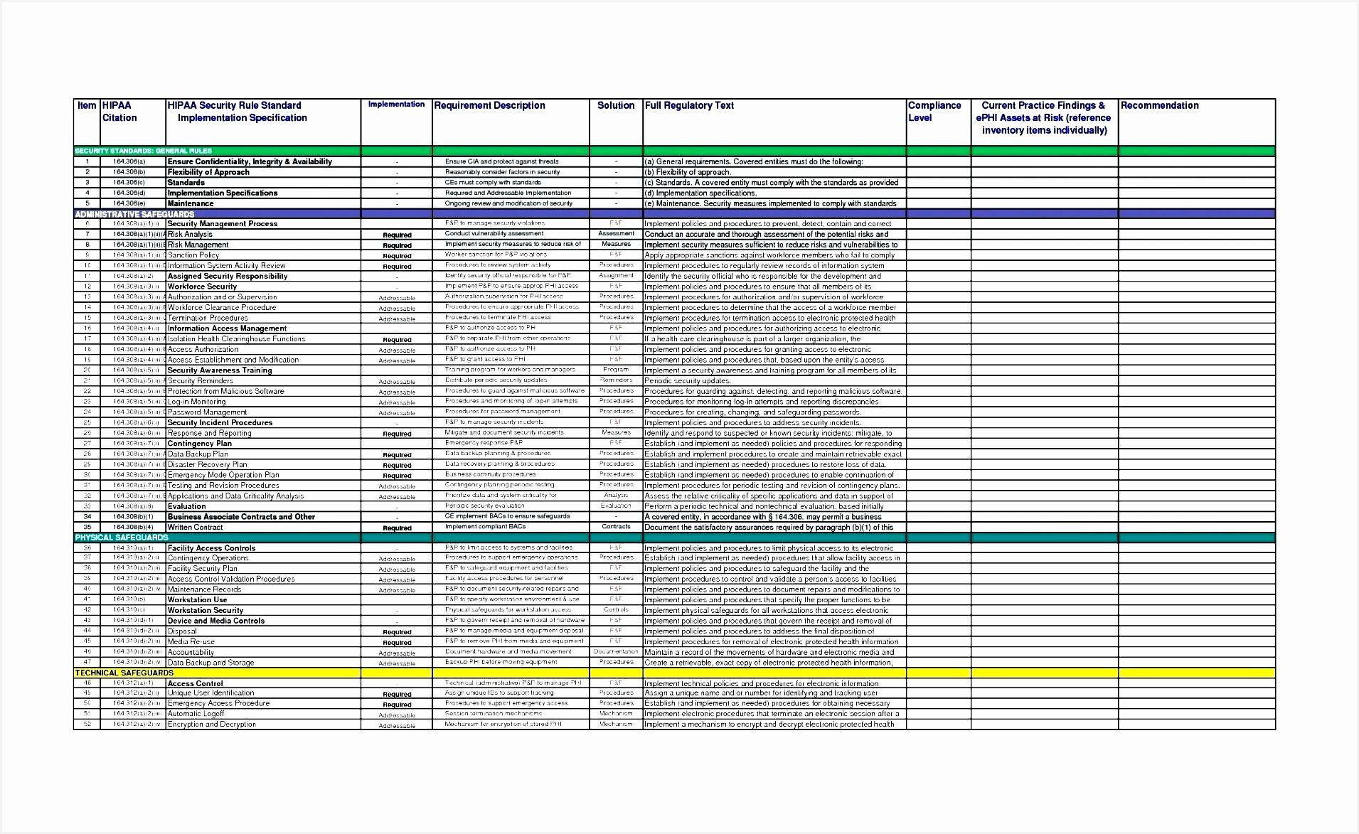 gap analysis spreadsheet for gap analysis template xls of gap analysis spreadsheet11731911
