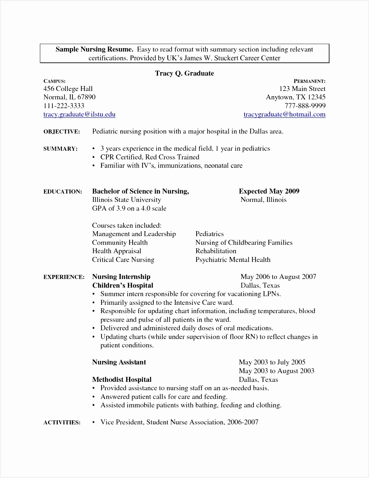 Patient Advocate Resume Ecqhb Fresh What to Put for Skills Resume Beautiful Good Resume Skills Unique Of 7 Patient Advocate Resume