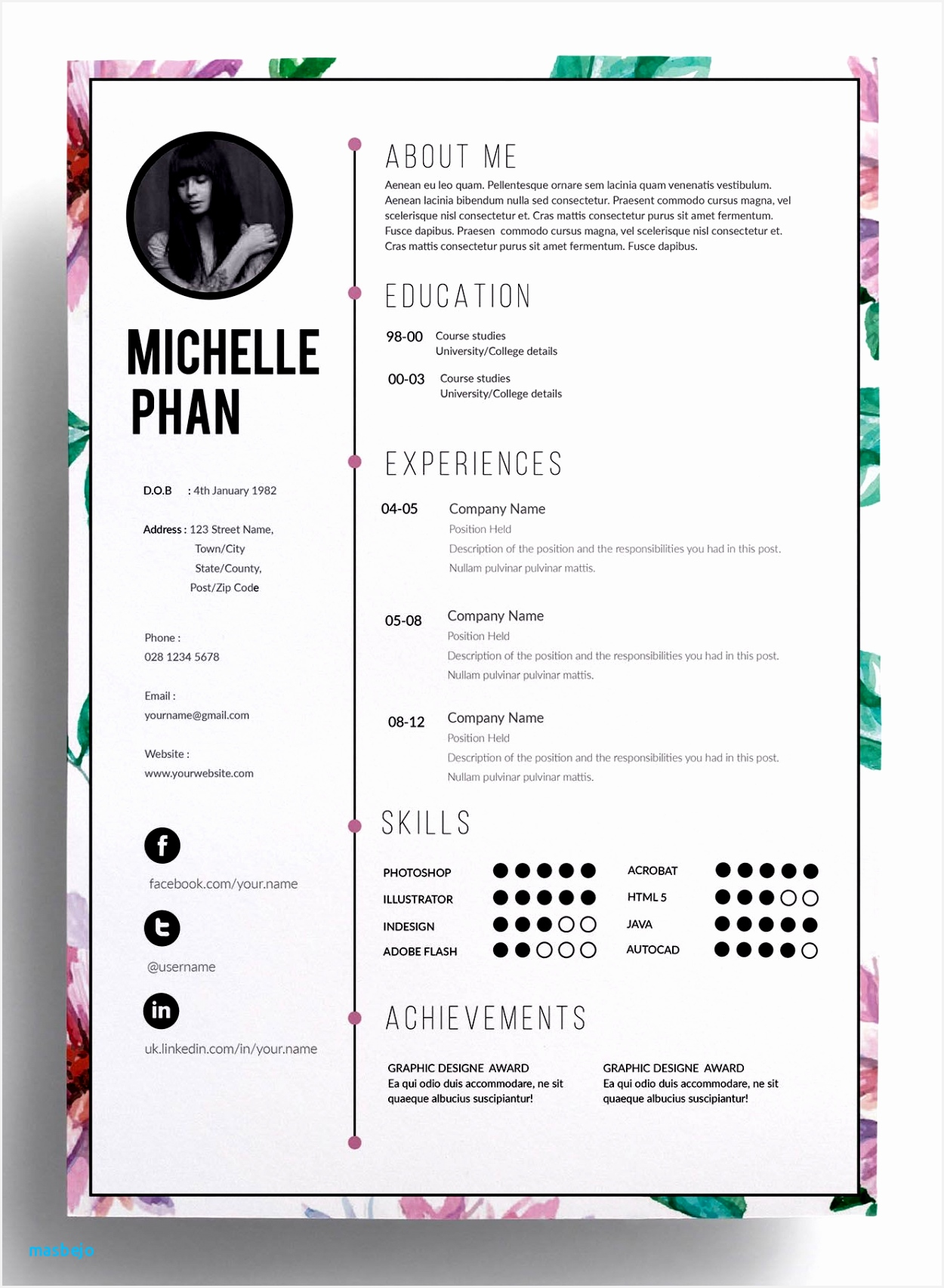 4 sample plain text resume zmibid