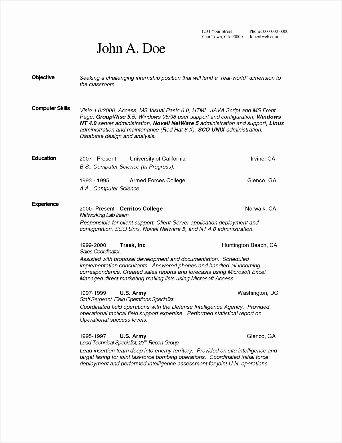 Resume Sample Network Administrator New Generic Flag Unique Resume Examples 0d Skills For Bookkeeping 15511198eilhz