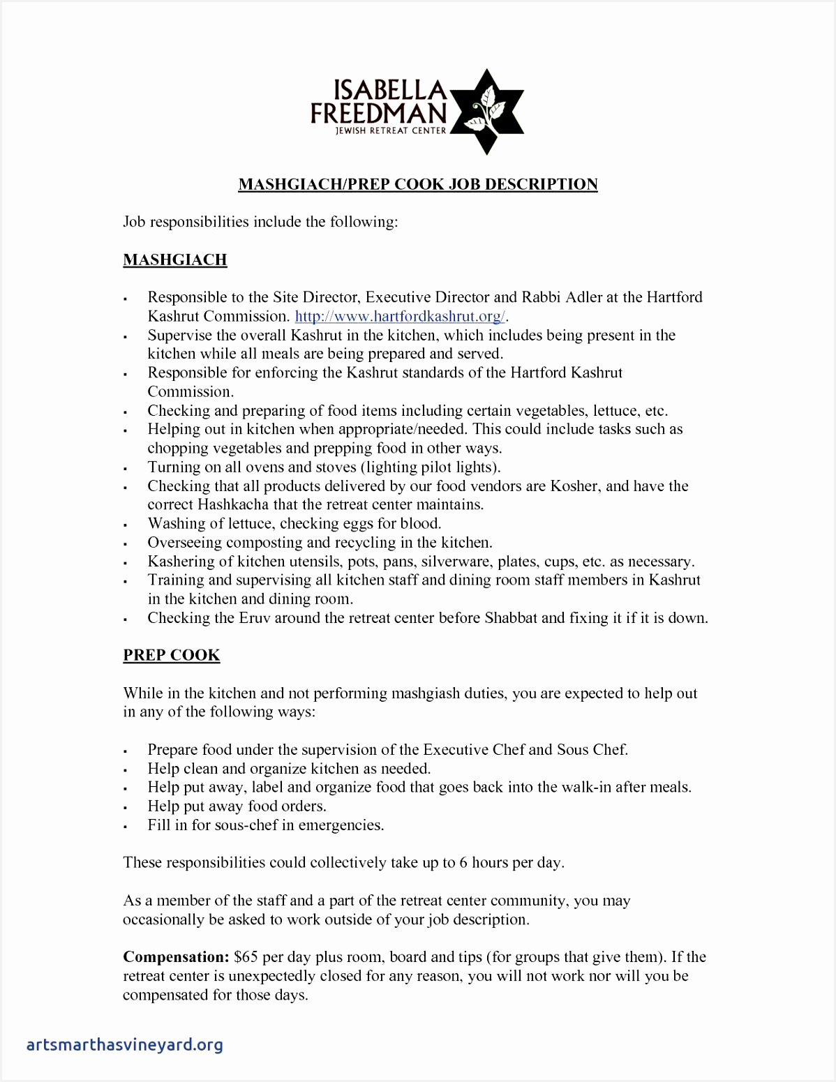 What to Put In A Resume Cover Letter C7mkg Inspirational Cover Letter Template Doc Collection15511198