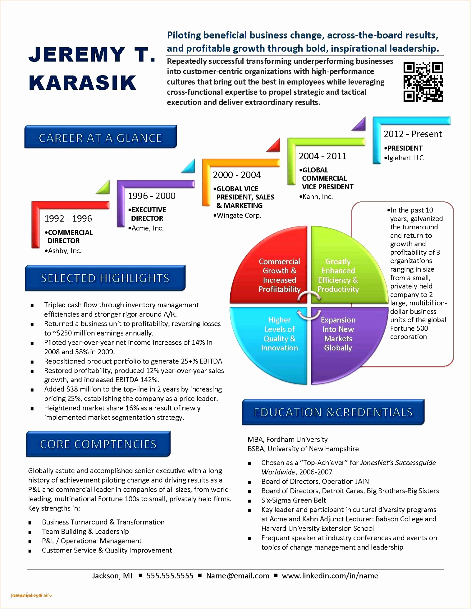 Commercial Operations Manager Sample Resume 2ixhf Lovely Plant Manager Resume Example Elegant Grapher Resume Sample Beautiful20711601