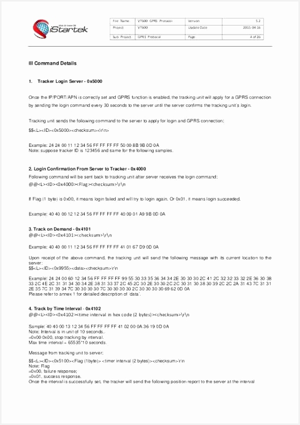 Cv Templates and Examples Zdhke Luxury Download 55 Sample Resume Templates Free Download Of 7 Cv Templates and Examples
