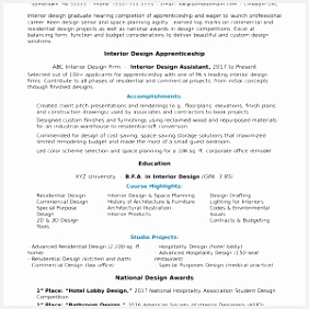 Electrical Designer Resume Hhi5a Unique Resume for Fresh Graduate Designer Valid Examples A Resume Fresh282282