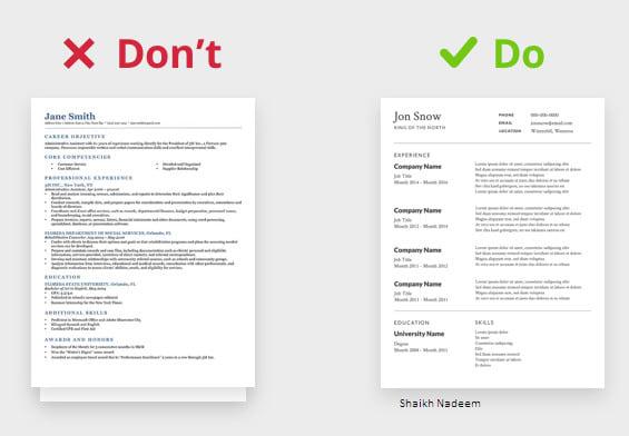 Write Cv Resume Resume Writing By Nadeemahmad626